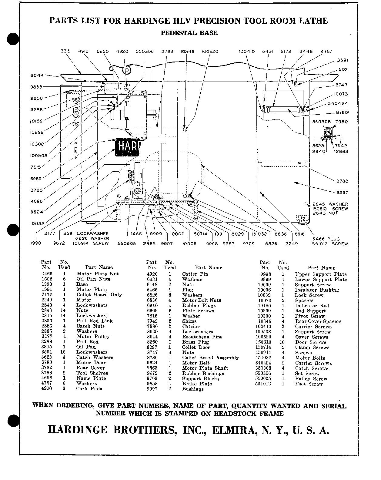 Page 24 Electric Control Panel 25 Tailstock 26 Bed 27 Taper Attachment 28 Wiring Diagram